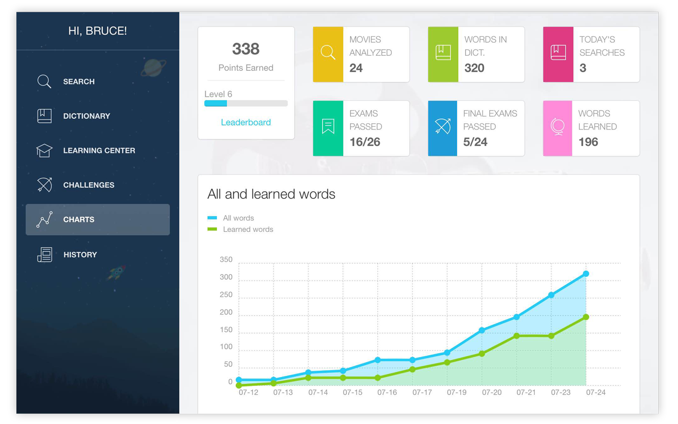 Skeebdo tracks your progress and gives you detailed statistics on your advancement